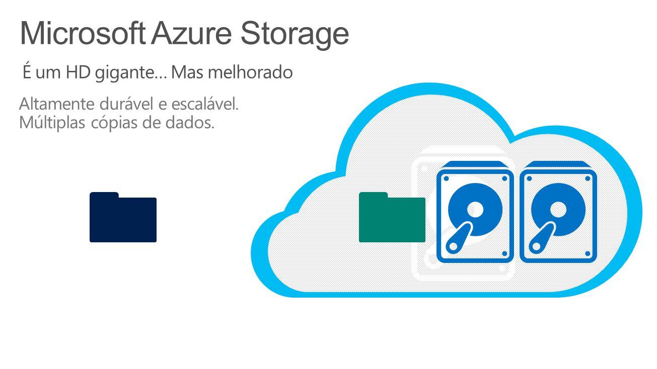 Scale out Elástico Scale out através de milhares de databases via custom sharing Usa todo o poder de contingencia e processamento do Azure Suporta mudança de padrões de volume de dados consumidos por aplicações elasticamente Scale