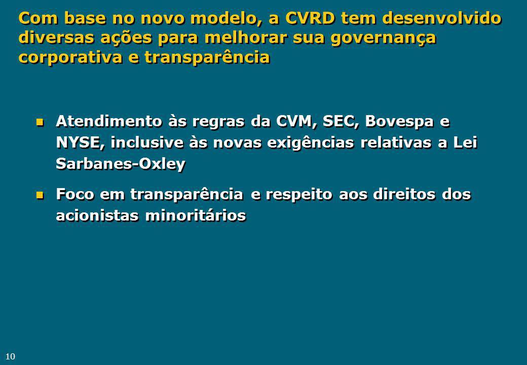 10 n Atendimento às regras da CVM, SEC, Bovespa e NYSE, inclusive às novas exigências relativas a Lei Sarbanes-Oxley n Foco em transparência e respeit