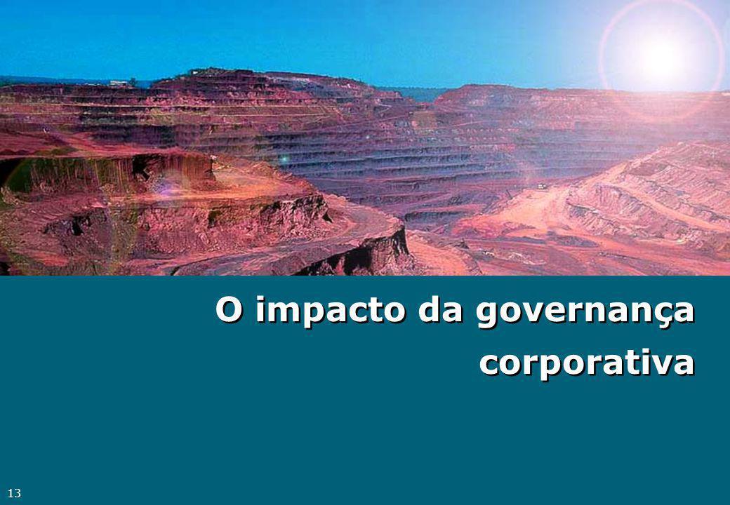 13 O impacto da governança corporativa