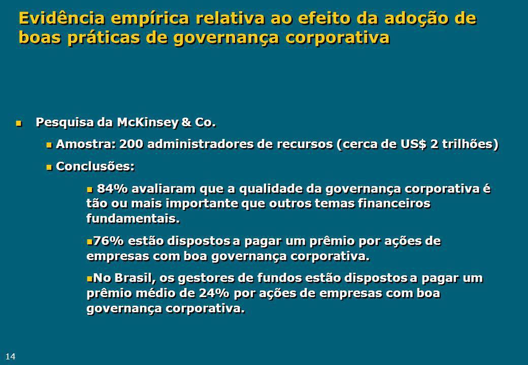14 n Pesquisa da McKinsey & Co. n Amostra: 200 administradores de recursos (cerca de US$ 2 trilhões) n Conclusões: n 84% avaliaram que a qualidade da