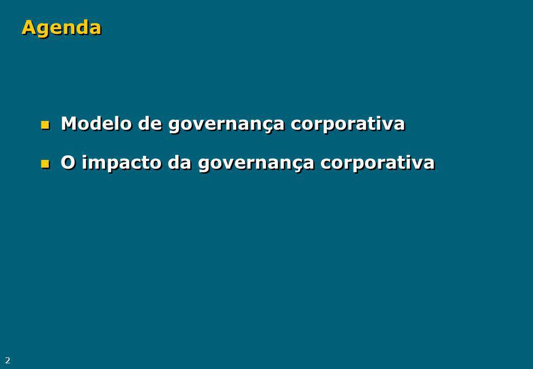 2 Agenda n Modelo de governança corporativa n O impacto da governança corporativa n Modelo de governança corporativa n O impacto da governança corpora