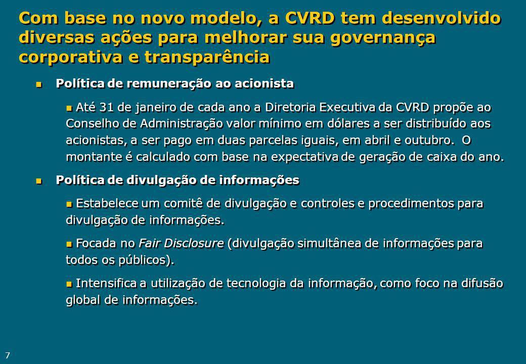 7 n Política de remuneração ao acionista n Até 31 de janeiro de cada ano a Diretoria Executiva da CVRD propõe ao Conselho de Administração valor mínim