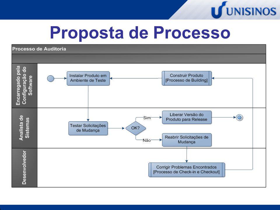 Processo de Release Visa atender as seguintes necessidades: Formalizar o processo