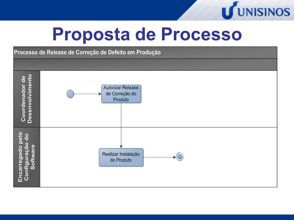 Processo de Check-in e Checkout Visa atender as seguintes necessidades: Formalizar o processo Possibilidade de desenvolvimento paralelo
