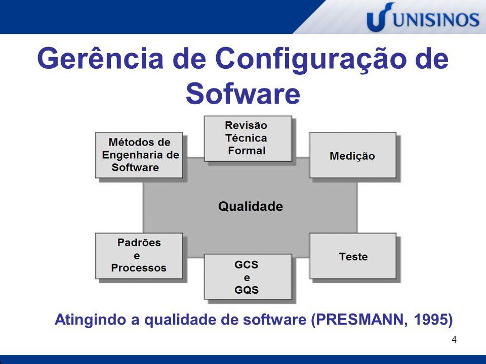 5 Sumário Motivação/Objetivo Contribuições Micro e Pequena Empresa Gerência de Configuração de Sofware Desenvolvimento Ágil de Software Gerência de Configuração de Software Ágil Metodologia Conclusões Cronograma Atualizado