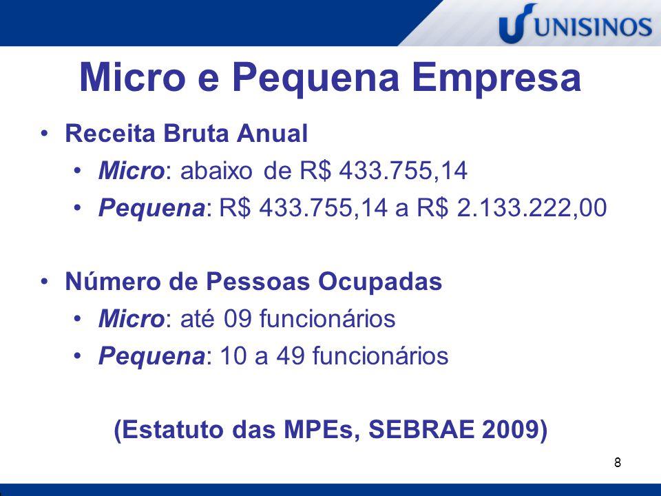 8 Micro e Pequena Empresa Receita Bruta Anual Micro: abaixo de R$ 433.755,14 Pequena: R$ 433.755,14 a R$ 2.133.222,00 Número de Pessoas Ocupadas Micro