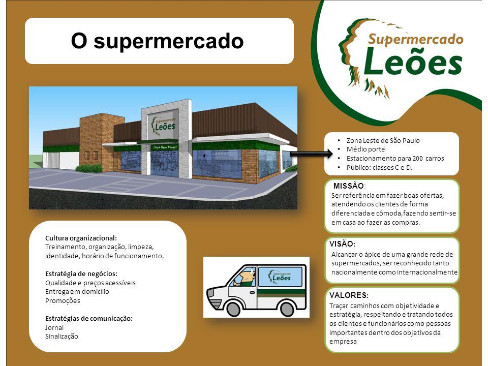 O supermercado Zona Leste de São Paulo Médio porte Estacionamento para 200 carros Público: classes C e D. MISSÃO: VISÃO : VALORES : Cultura organizaci