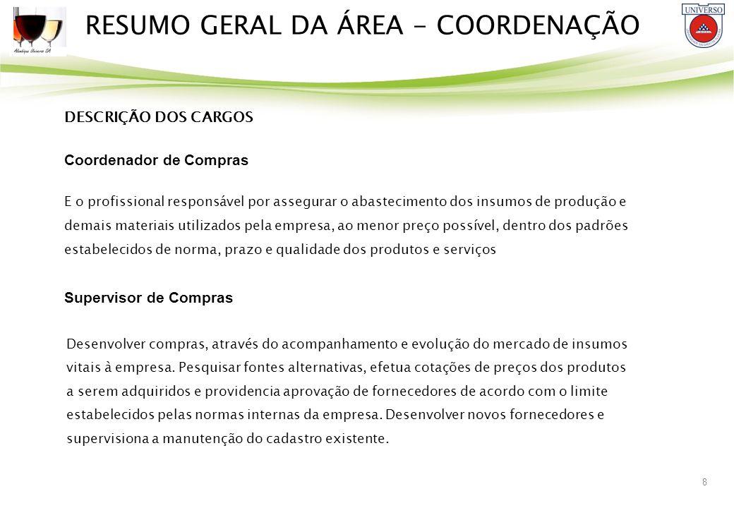 8 RESUMO GERAL DA ÁREA - COORDENAÇÃO Coordenador de Compras E o profissional responsável por assegurar o abastecimento dos insumos de produção e demai