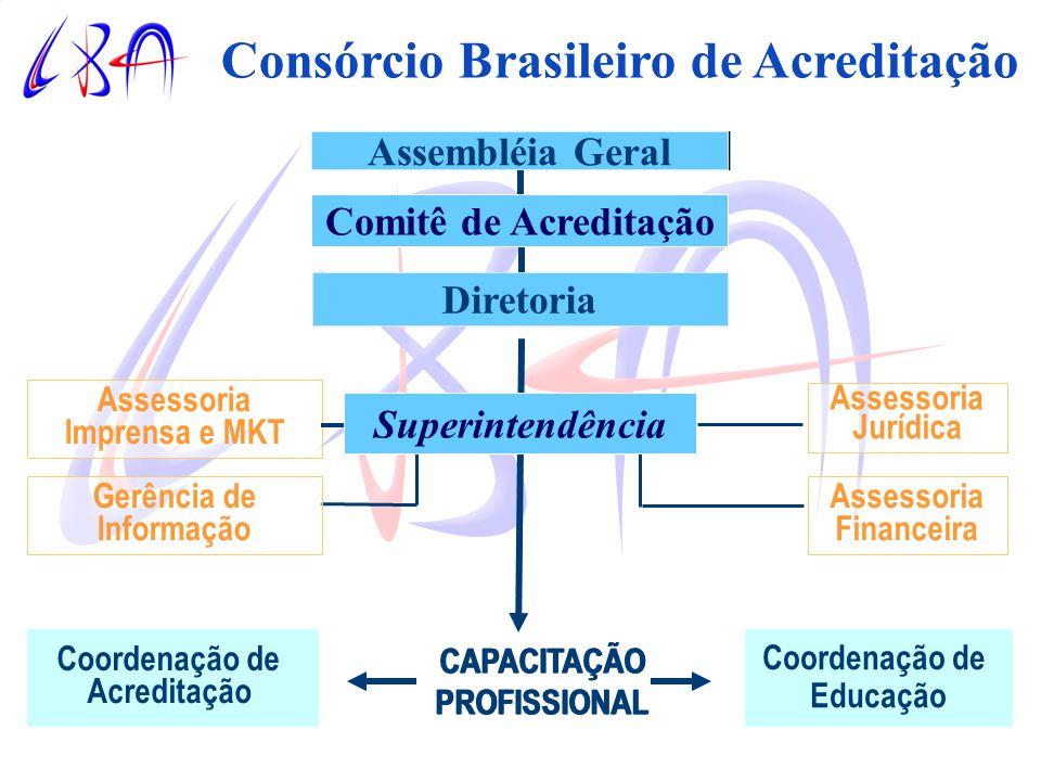 Comitê de Acreditação  Colégio Brasileiro de Cirurgiões  Fundação Cesgranrio  Associação Médica Brasileira - AMB  Associação Brasileira de Enferma