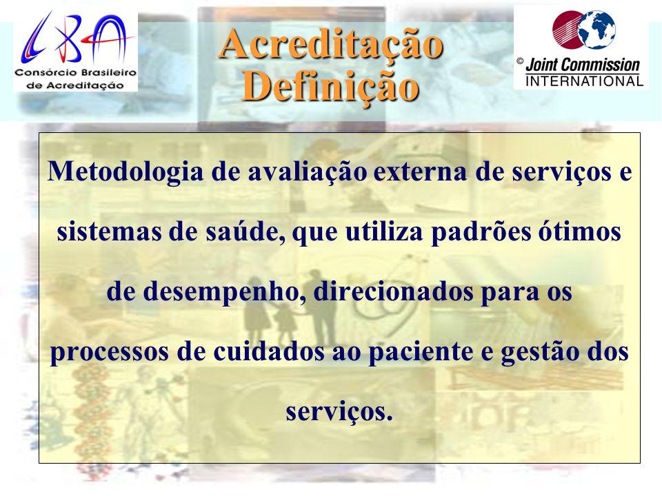 Coordenação de Educação Coordenação de Acreditação Consórcio Brasileiro de Acreditação Assessoria Imprensa e MKT Assessoria Jurídica Gerência de Infor
