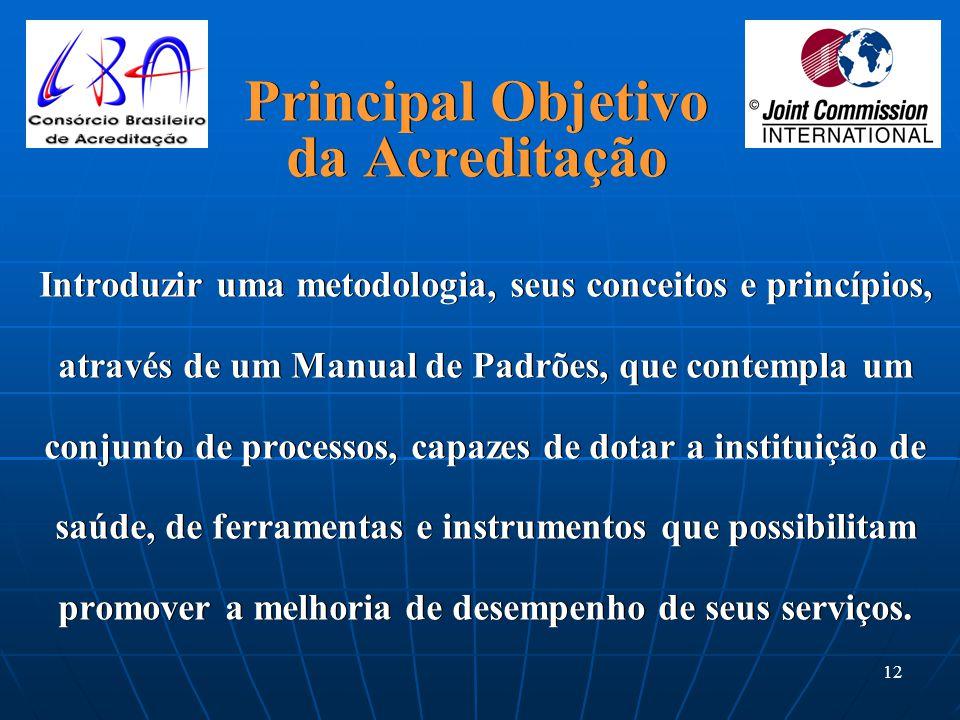Acreditação Definição Metodologia de avaliação externa de serviços e sistemas de saúde, que utiliza padrões ótimos de desempenho, direcionados para os