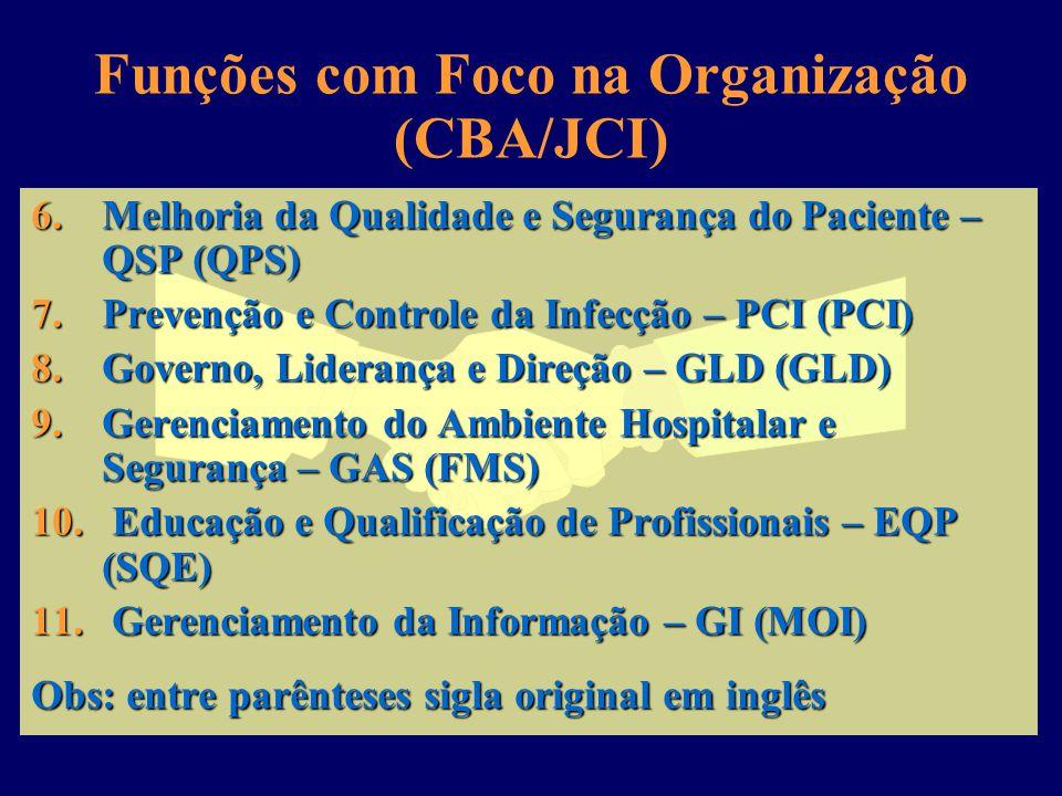Funções com Foco nos Pacientes (CBA/JCI) 1.Acesso e Continuidade do Cuidado – ACC (ACC) 2.Direitos do Paciente e Familiares – DPF (PFR) 3.Avaliação do