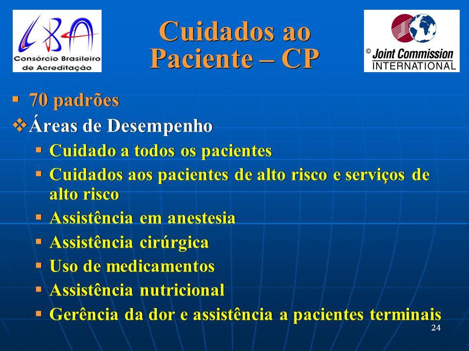 Funções com Foco na Organização (CBA/JCI) 6.Melhoria da Qualidade e Segurança do Paciente – QSP (QPS) 7.Prevenção e Controle da Infecção – PCI (PCI) 8