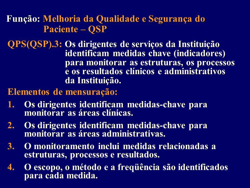 Melhoria da Qualidade e Segurança do Paciente – QSP (QPS) 46 padrões   Áreas de Desempenho   Liderança de qualidade e segurança   Projeto de qua