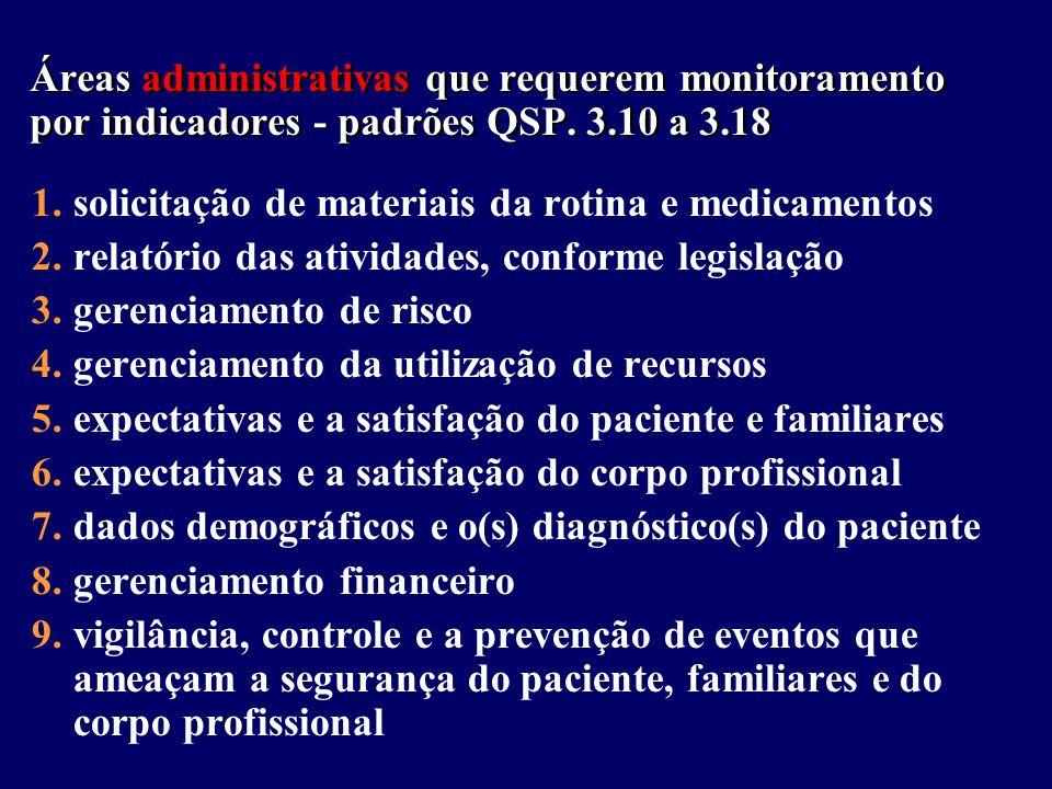 1. 1.avaliação do paciente 2. 2.laboratório e radiologia 3. 3.procedimentos cirúrgicos 4. 4.uso de antibióticos e outros medicamentos e erros de medic