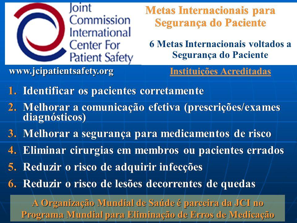 Metas Internacionais para Segurança do Paciente As metas estão sendo testadas como pilotos na manutenção e acreditação de hospitais internacionais em