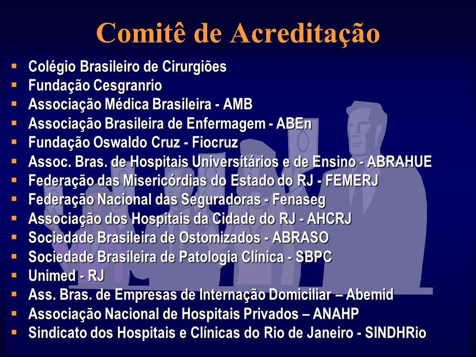 Comitê de Acreditação  Colégio Brasileiro de Cirurgiões  Fundação Cesgranrio  Associação Médica Brasileira - AMB  Associação Brasileira de Enfermagem - ABEn  Fundação Oswaldo Cruz - Fiocruz  Assoc.