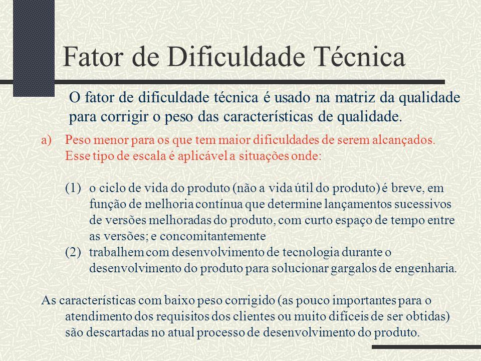Fator de Dificuldade Técnica O fator de dificuldade técnica é usado na matriz da qualidade para corrigir o peso das características de qualidade.