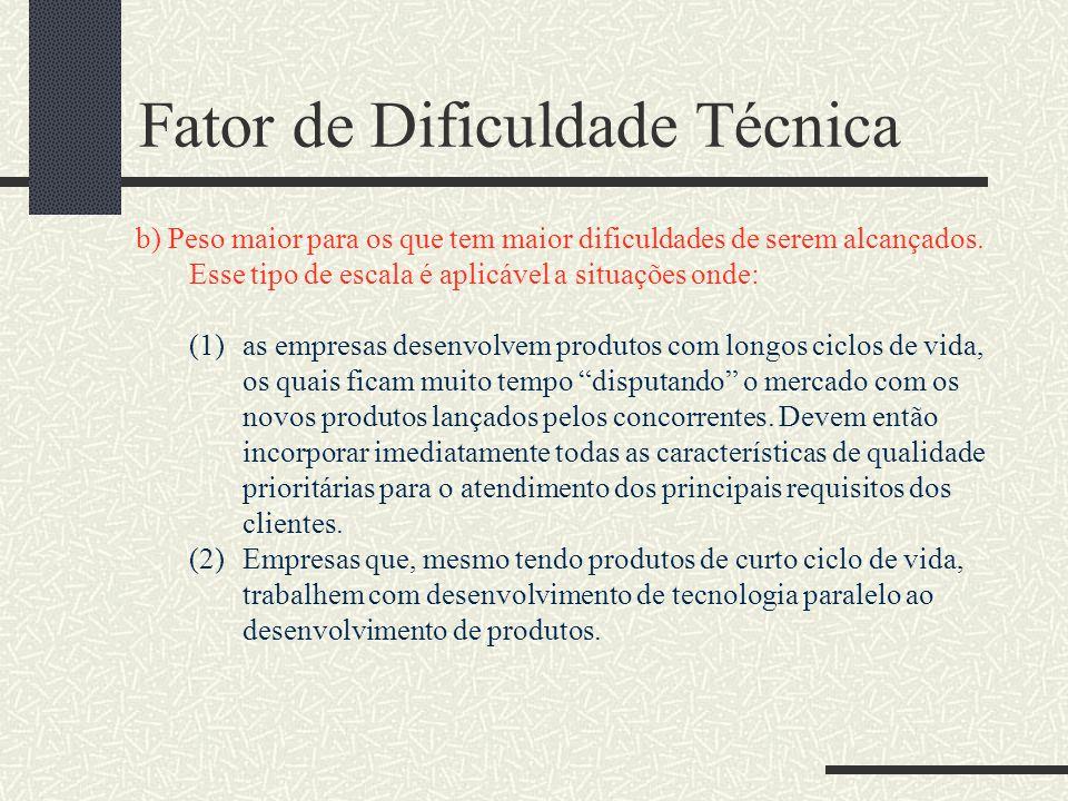 Fator de Dificuldade Técnica b) Peso maior para os que tem maior dificuldades de serem alcançados.