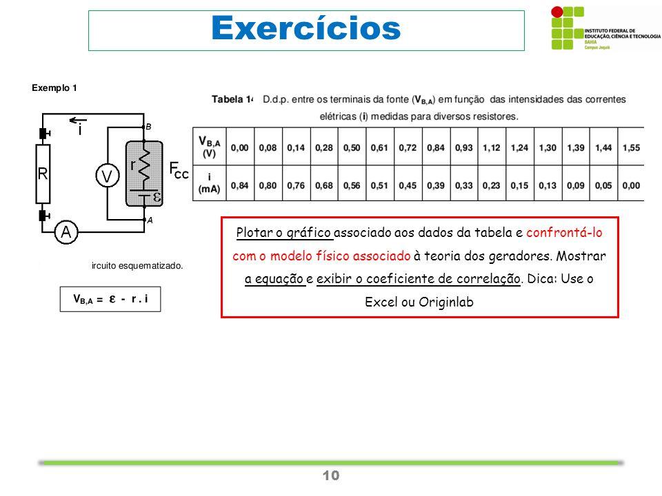 10 Exercícios Plotar o gráfico associado aos dados da tabela e confrontá-lo com o modelo físico associado à teoria dos geradores.