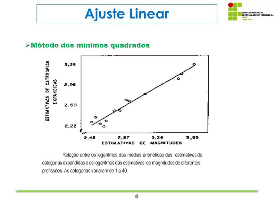 6 Ajuste Linear  Método dos mínimos quadrados