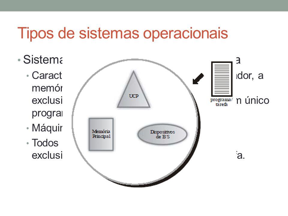 Tipos de sistemas operacionais Sistemas Monoprogramáveis/Monotarefa Caracterizam-se por permitir que o processador, a memória e os periféricos permane