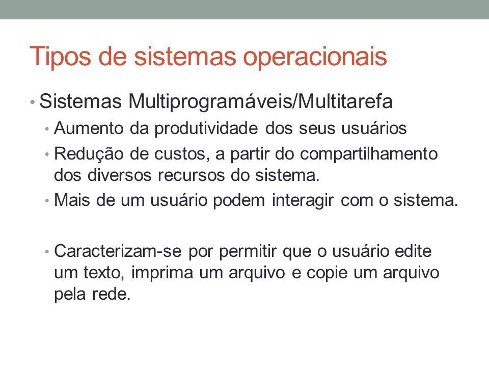 Tipos de sistemas operacionais Sistemas Multiprogramáveis/Multitarefa Aumento da produtividade dos seus usuários Redução de custos, a partir do compar