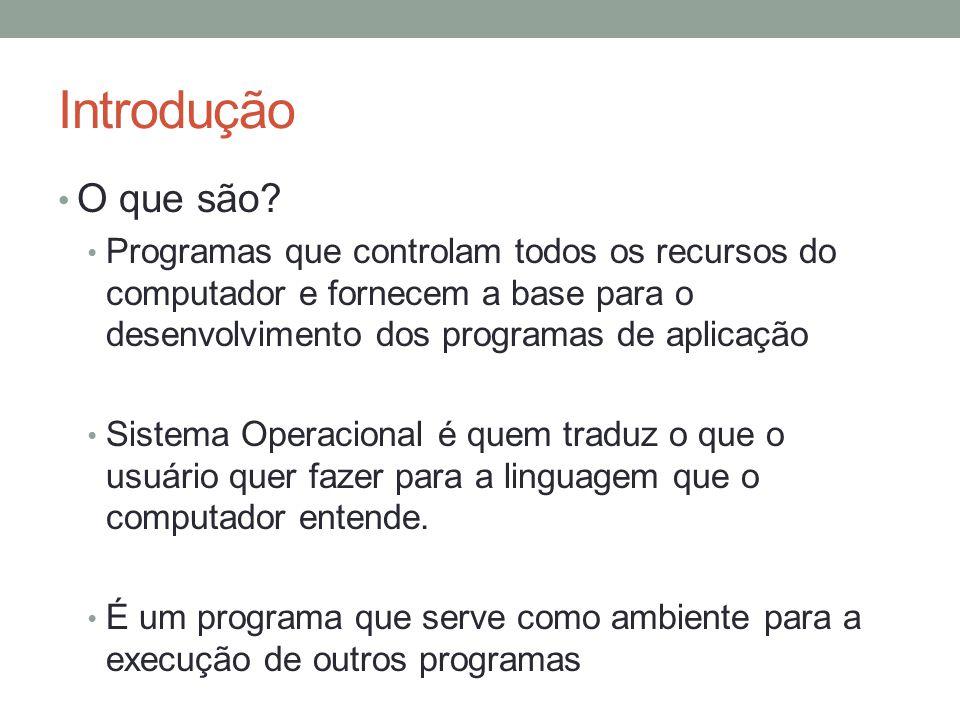 Introdução O que são? Programas que controlam todos os recursos do computador e fornecem a base para o desenvolvimento dos programas de aplicação Sist