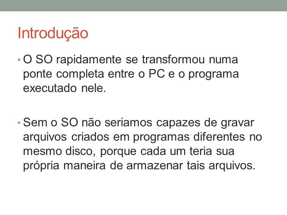 Introdução O SO rapidamente se transformou numa ponte completa entre o PC e o programa executado nele. Sem o SO não seriamos capazes de gravar arquivo