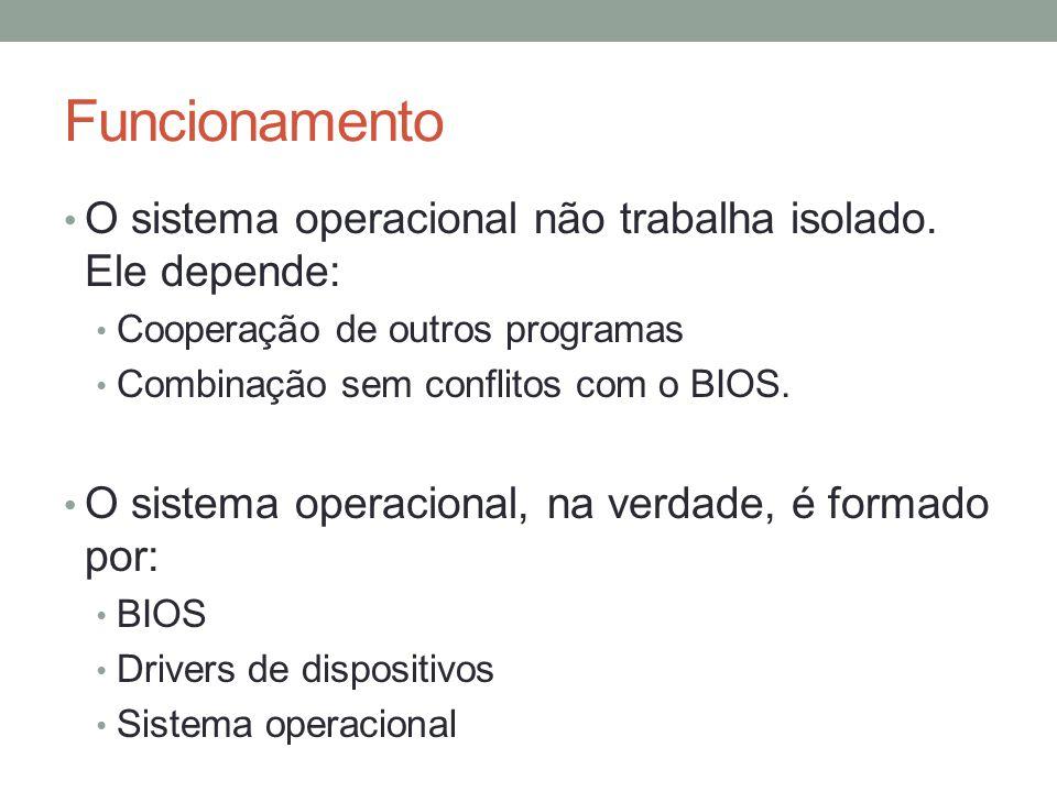 Funcionamento O sistema operacional não trabalha isolado. Ele depende: Cooperação de outros programas Combinação sem conflitos com o BIOS. O sistema o