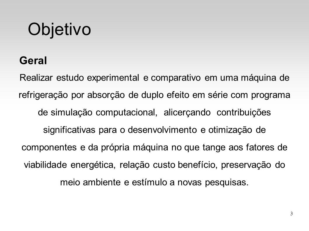 14 Referências Bibliográficas ABREU, Ari F.de.