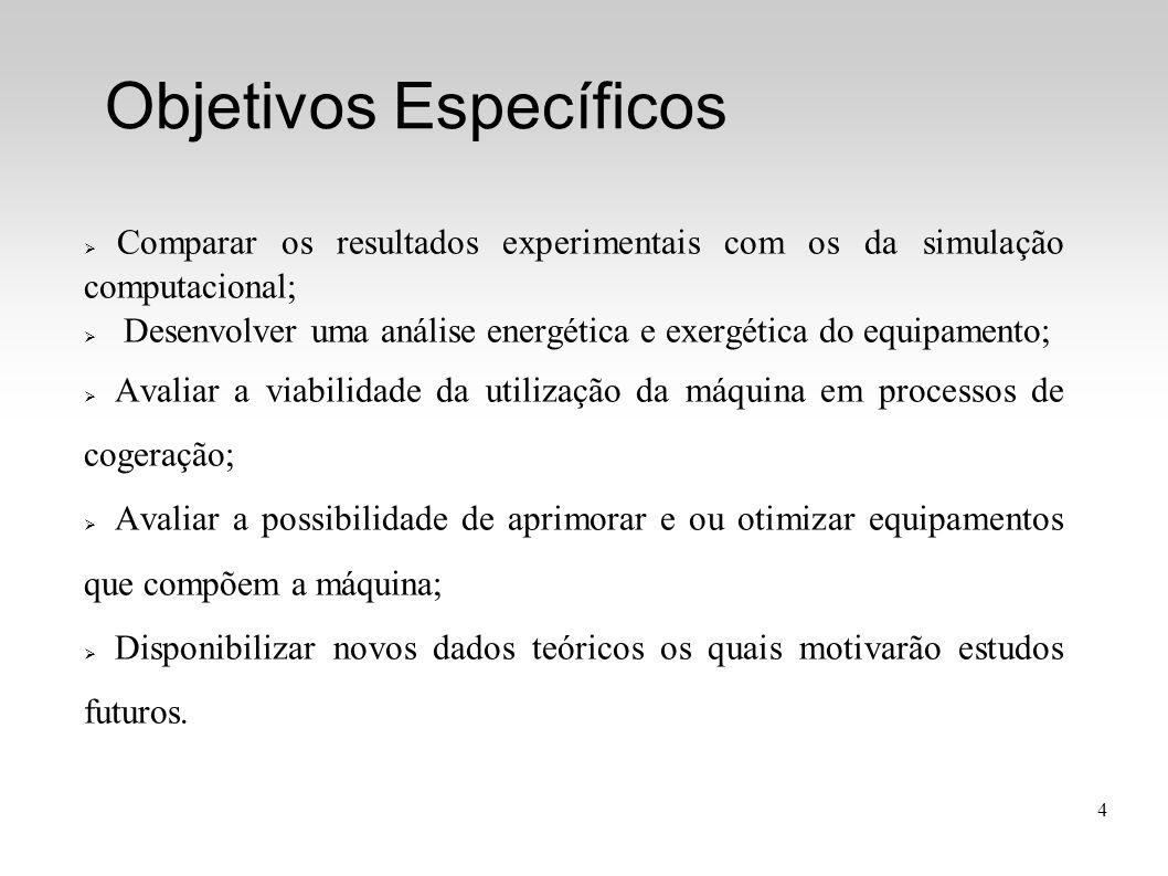 15 Referências Bibliográficas KAUSHIK, S.C.