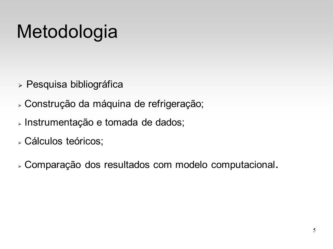 5 Metodologia  Pesquisa bibliográfica  Construção da máquina de refrigeração;  Instrumentação e tomada de dados;  Cálculos teóricos;  Comparação dos resultados com modelo computacional.