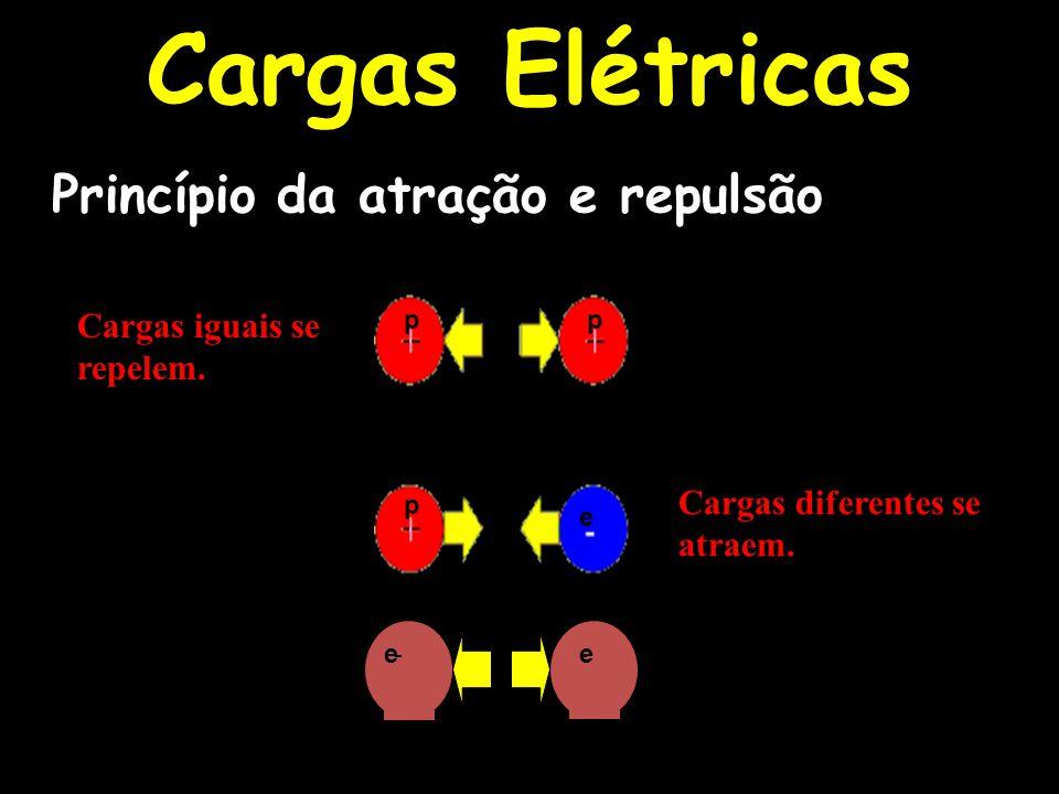 Cargas Elétricas Princípio da Atração e Repulsão Cargas elétricas de mesmo sinal se repelem; Cargas elétricas de sinais opostos se atraem Princípio da Conservação de Carga Num sistema eletricamente isolado, a soma algébrica das quantidades de cargas positivas e negativas é constante.