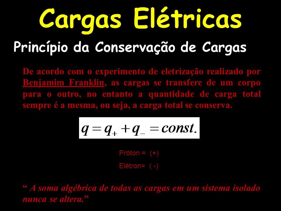 Cargas Elétricas CARGAS DIFERENTES + -