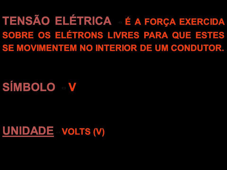 UNIDADE DE MEDIDA DA TENSÃO ELÉTRICA VOLT (V).