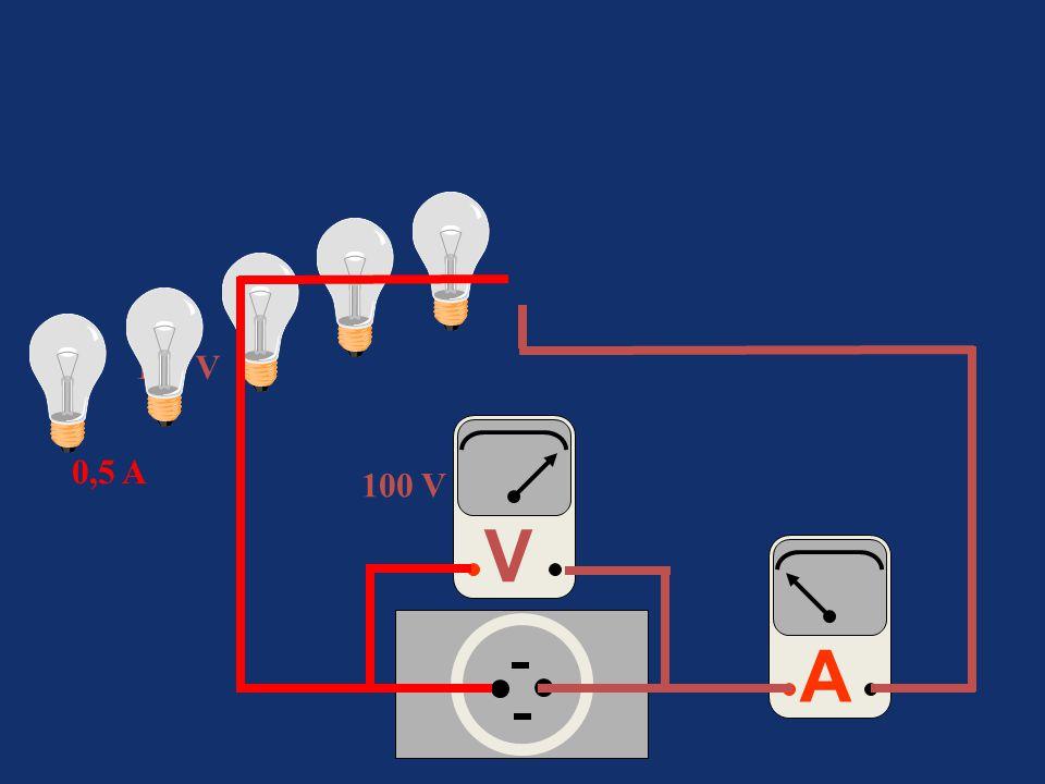 A 100 V VV 0,5 A