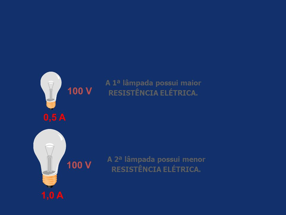 0,5 A 100 V V A 1 A