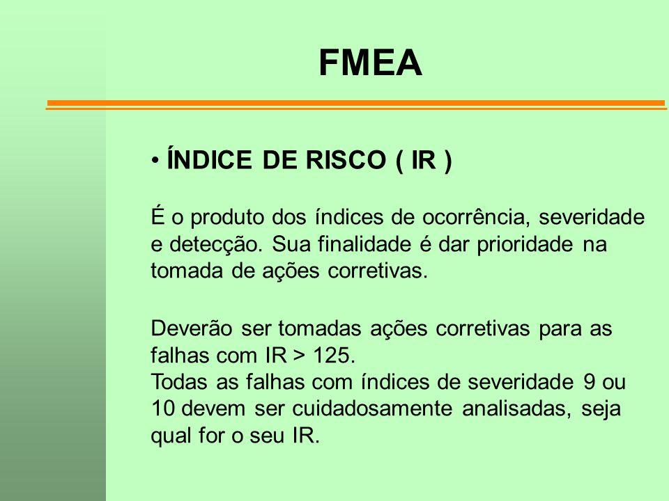 FMEA ÍNDICE DE RISCO ( IR ) É o produto dos índices de ocorrência, severidade e detecção. Sua finalidade é dar prioridade na tomada de ações corretiva