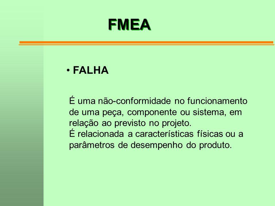 FMEA FALHA É uma não-conformidade no funcionamento de uma peça, componente ou sistema, em relação ao previsto no projeto. É relacionada a característi