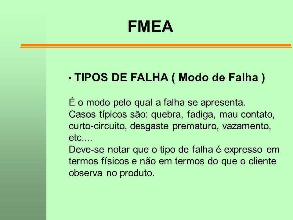 FMEA TIPOS DE FALHA ( Modo de Falha ) É o modo pelo qual a falha se apresenta. Casos típicos são: quebra, fadiga, mau contato, curto-circuito, desgast