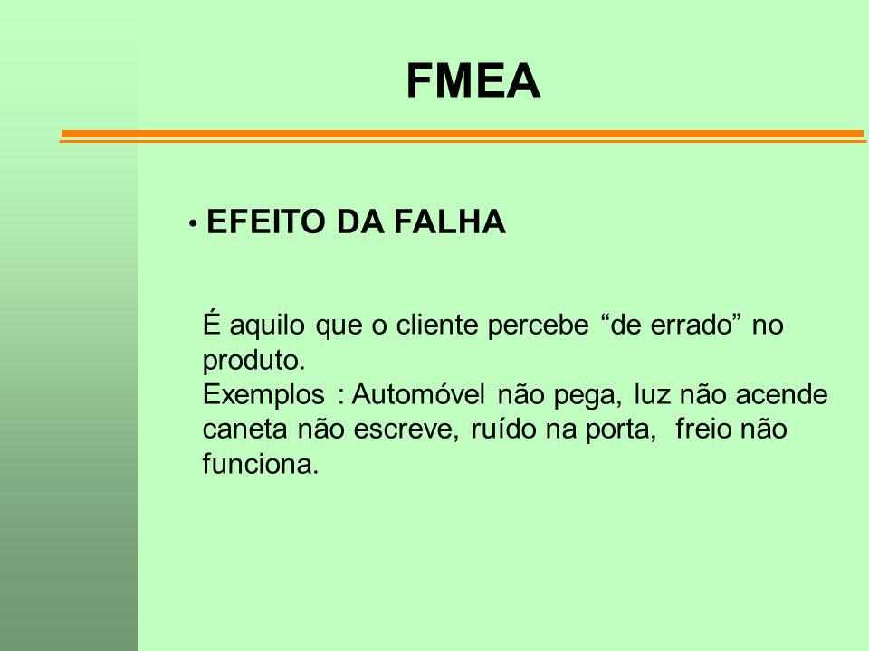 """FMEA EFEITO DA FALHA É aquilo que o cliente percebe """"de errado"""" no produto. Exemplos : Automóvel não pega, luz não acende caneta não escreve, ruído na"""