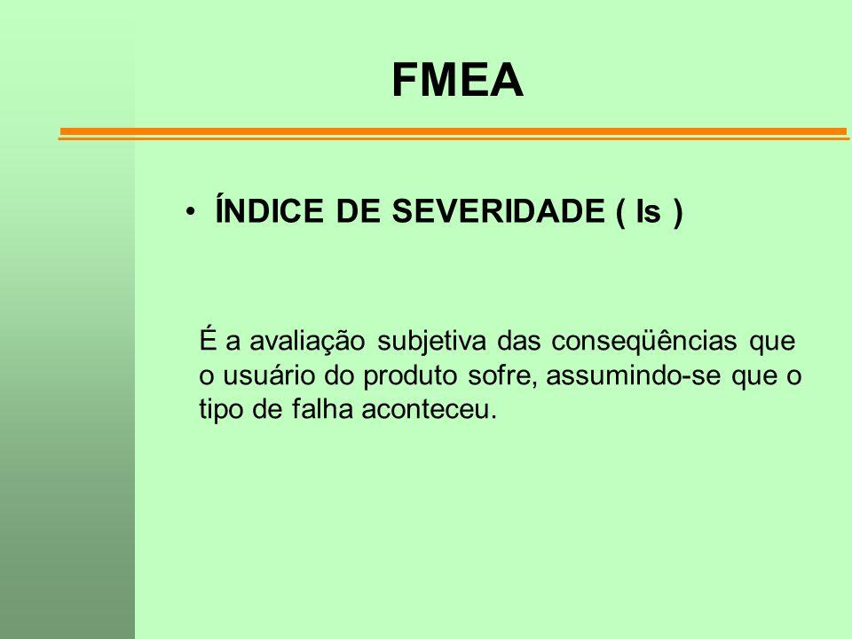 FMEA ÍNDICE DE SEVERIDADE ( Is ) É a avaliação subjetiva das conseqüências que o usuário do produto sofre, assumindo-se que o tipo de falha aconteceu.
