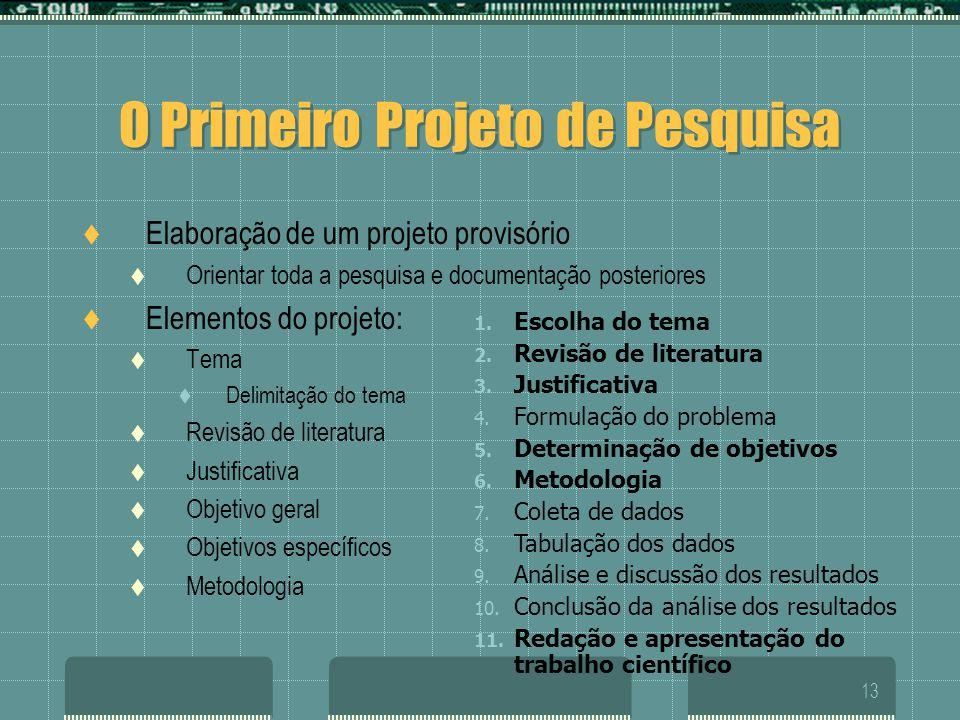 13 O Primeiro Projeto de Pesquisa  Elaboração de um projeto provisório  Orientar toda a pesquisa e documentação posteriores  Elementos do projeto:
