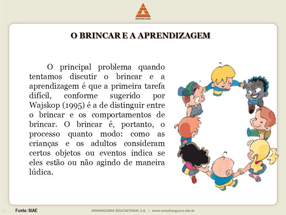 O BRINCAR E A APRENDIZAGEM O principal problema quando tentamos discutir o brincar e a aprendizagem é que a primeira tarefa difícil, conforme sugerido por Wajskop (1995) é a de distinguir entre o brincar e os comportamentos de brincar.