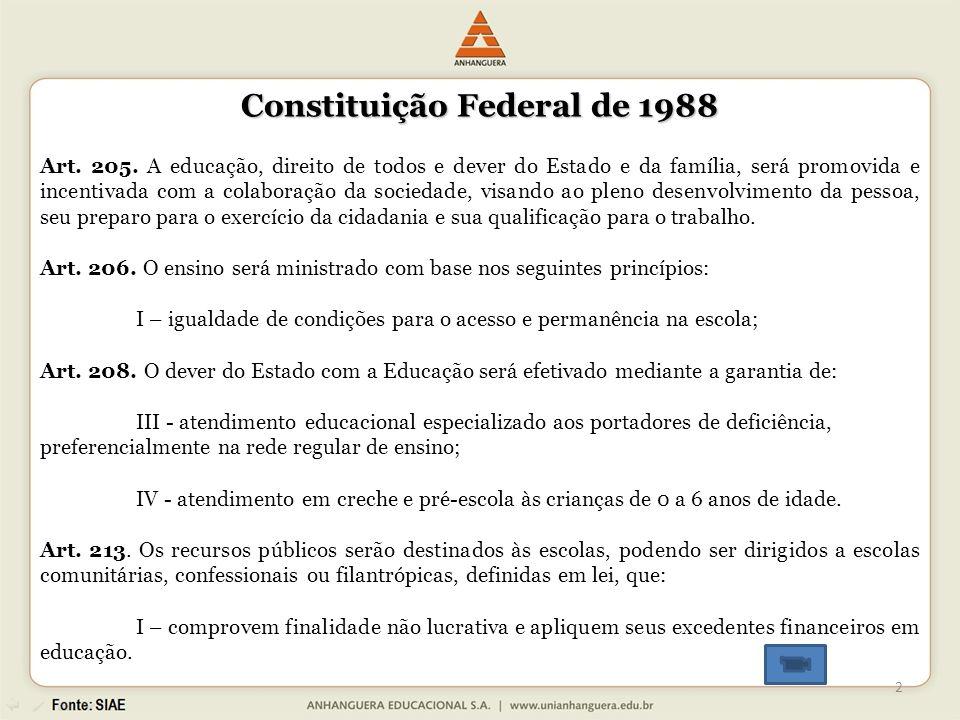 Constituição Federal de 1988 Art.205.