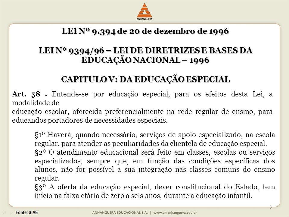 LEI Nº 9.394 de 20 de dezembro de 1996 LEI Nº 9394/96 – LEI DE DIRETRIZES E BASES DA EDUCAÇÃO NACIONAL – 1996 CAPITULO V: DA EDUCAÇÃO ESPECIAL Art.
