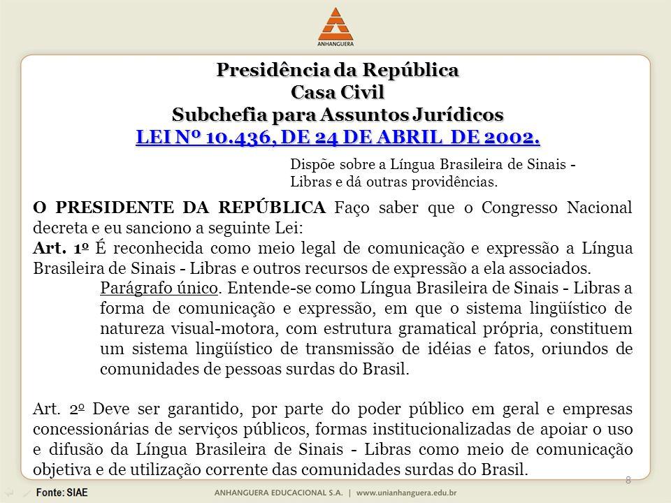 Presidência da República Casa Civil Subchefia para Assuntos Jurídicos LEI Nº 10.436, DE 24 DE ABRIL DE 2002.