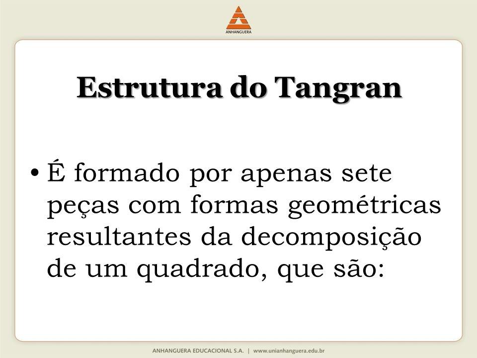 Estrutura do Tangran É formado por apenas sete peças com formas geométricas resultantes da decomposição de um quadrado, que são: