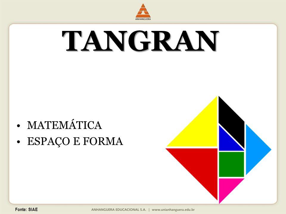 Fonte: SIAE TANGRAN MATEMÁTICA ESPAÇO E FORMA